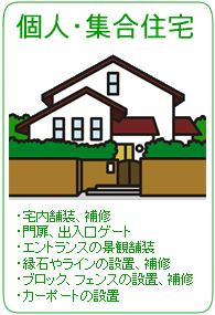 個人・集合住宅